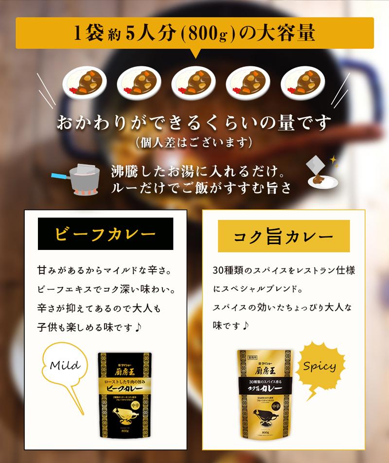 食べ比べセット商品ページ②